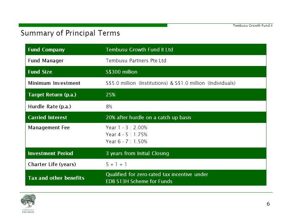 Tembusu Growth Fund II TGF I – Portfolio Segmentation Segmentation by IndustrySegmentation by Geography 27