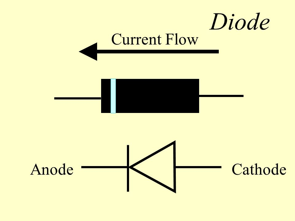 Diode Current Flow CathodeAnode