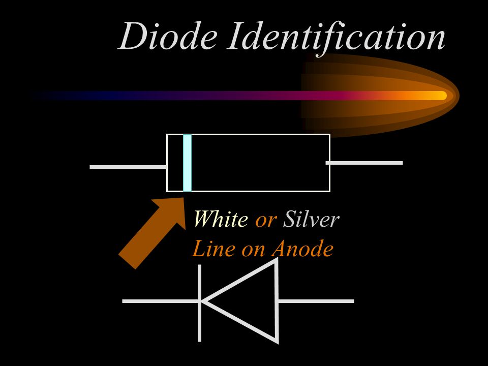 Diode Identification CathodeAnode White or Silver Line on Anode