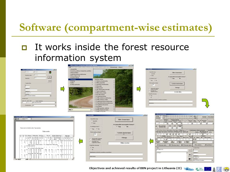 Software (compartment-wise estimates) It works inside the forest resource information system Objectives and achieved results of BBN project in Lithuan