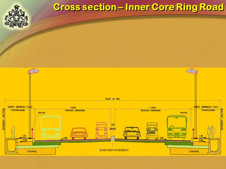 Cross section – Inner Core Ring Road