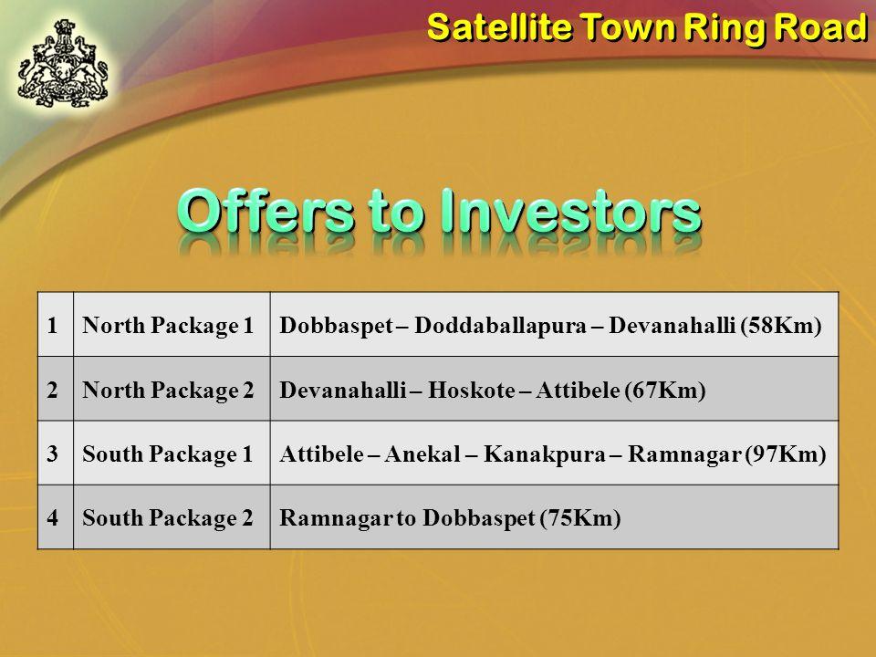 Satellite Town Ring Road 1North Package 1Dobbaspet – Doddaballapura – Devanahalli (58Km) 2North Package 2Devanahalli – Hoskote – Attibele (67Km) 3Sout