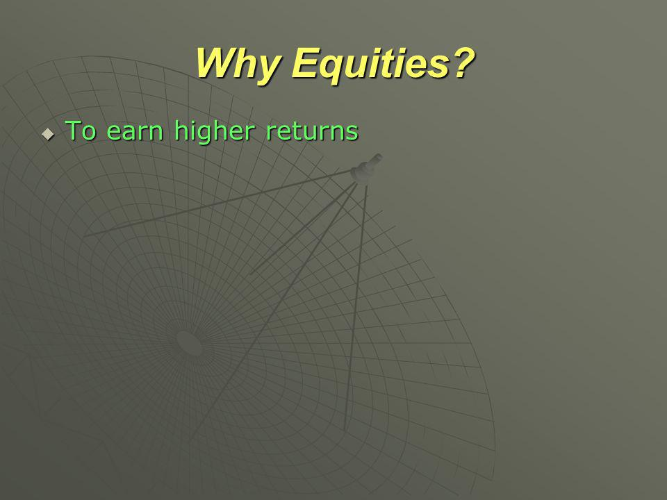 Why Equities? To earn higher returns To earn higher returns