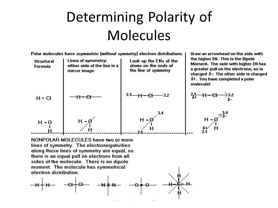 Determining Polarity of Molecules (c) 2006, Mark Rosengarten -----------------------------------------------------------------------------