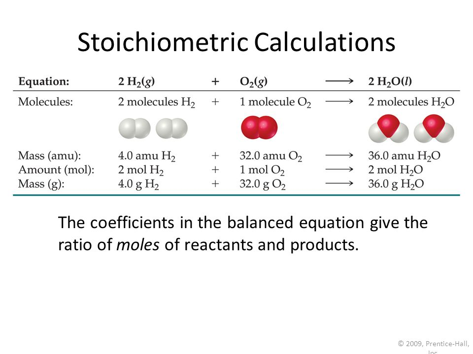 © 2009, Prentice-Hall, Inc. Stoichiometric Calculations The coefficients in the balanced equation give the ratio of moles of reactants and products.