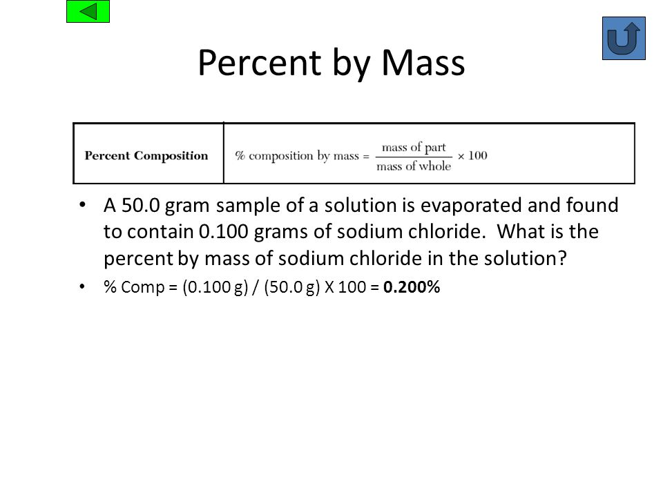 Percent by Mass A 50.0 gram sample of a solution is evaporated and found to contain 0.100 grams of sodium chloride. What is the percent by mass of sod