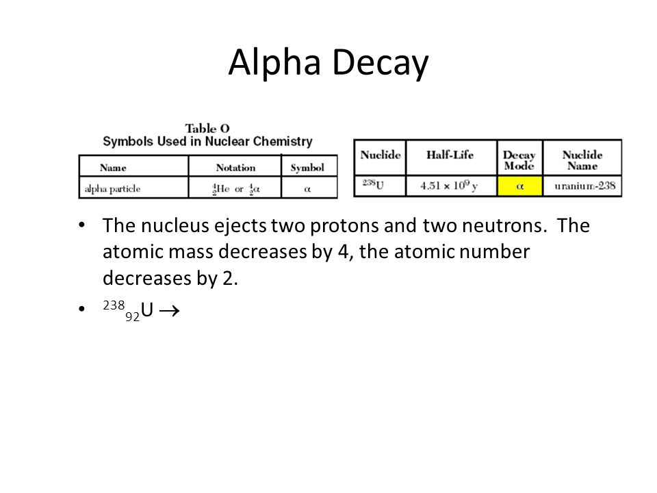 Alpha Decay The nucleus ejects two protons and two neutrons. The atomic mass decreases by 4, the atomic number decreases by 2. 238 92 U