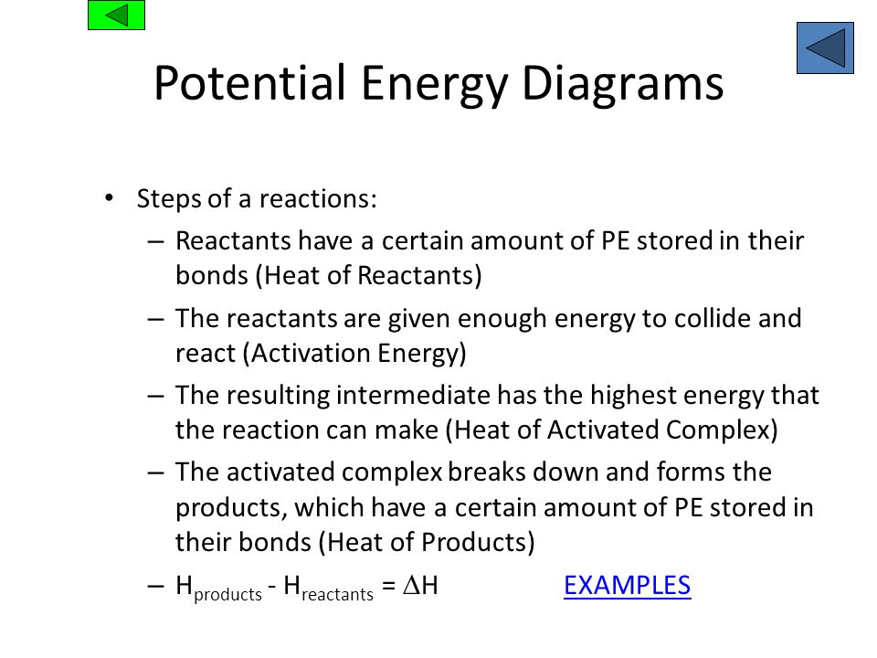 Potential Energy Diagrams Steps of a reactions: – Reactants have a certain amount of PE stored in their bonds (Heat of Reactants) – The reactants are