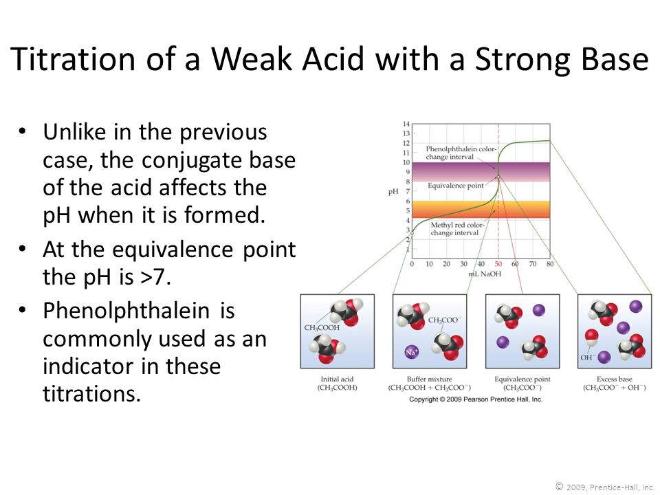 © 2009, Prentice-Hall, Inc. Titration of a Weak Acid with a Strong Base Unlike in the previous case, the conjugate base of the acid affects the pH whe