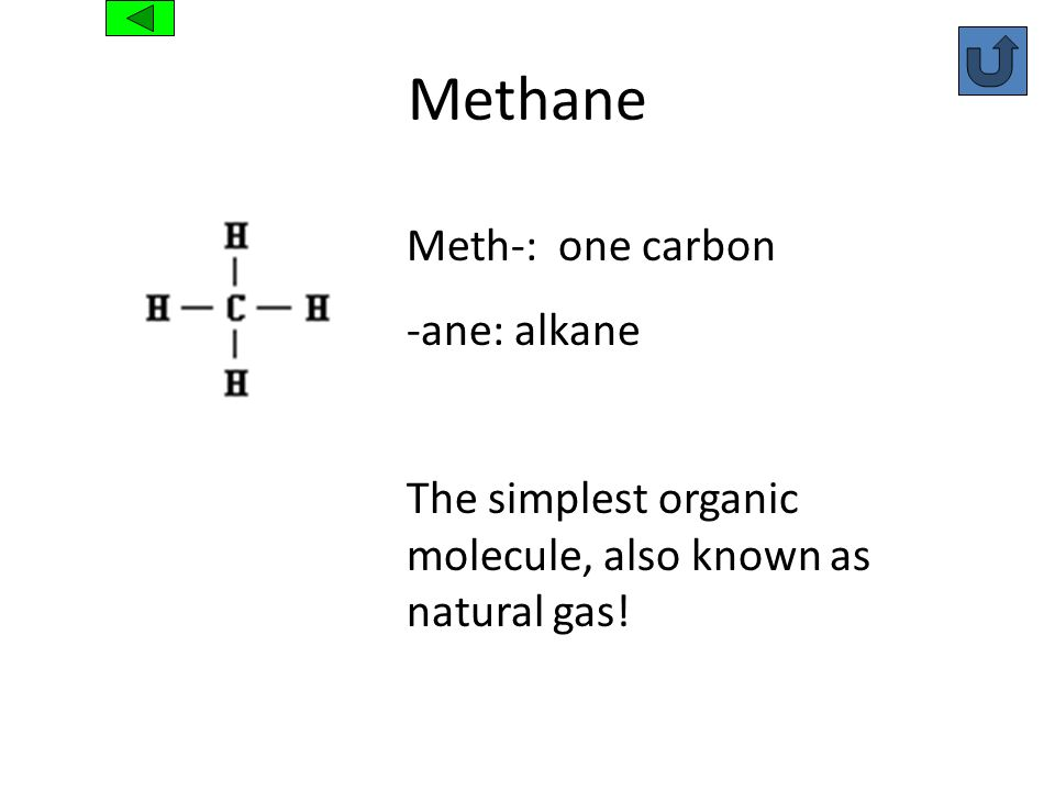 Methane Meth-: one carbon -ane: alkane The simplest organic molecule, also known as natural gas!