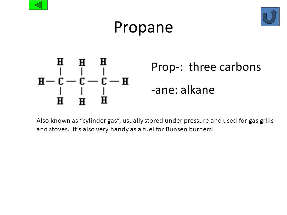 Propane Prop-: three carbons -ane: alkane Also known as cylinder gas, usually stored under pressure and used for gas grills and stoves. Its also very