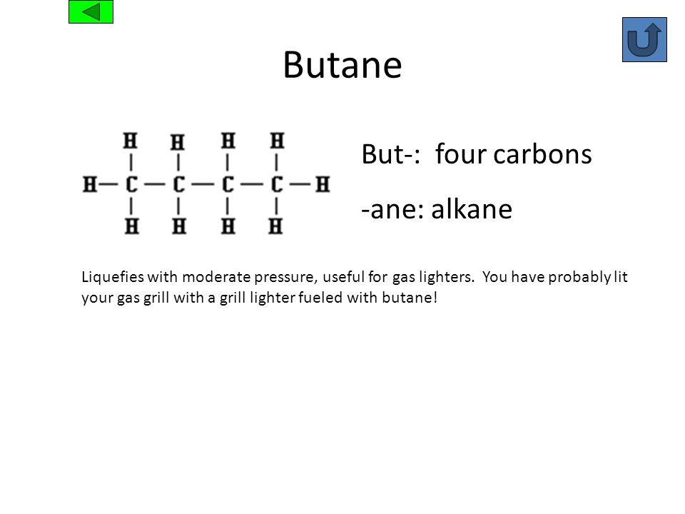 Butane But-: four carbons -ane: alkane Liquefies with moderate pressure, useful for gas lighters. You have probably lit your gas grill with a grill li