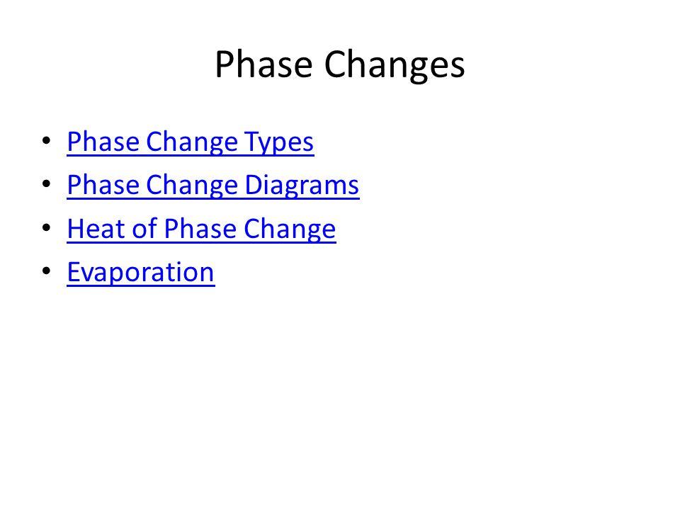 Phase Changes Phase Change Types Phase Change Diagrams Heat of Phase Change Evaporation
