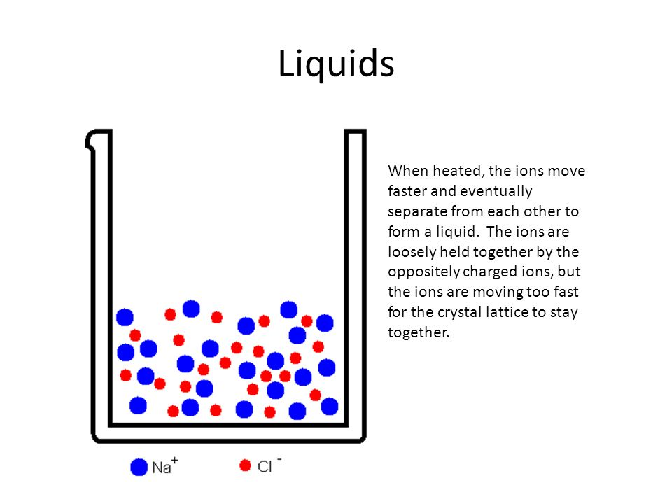 Liquids When heated, the ions move faster and eventually separate from each other to form a liquid. The ions are loosely held together by the opposite
