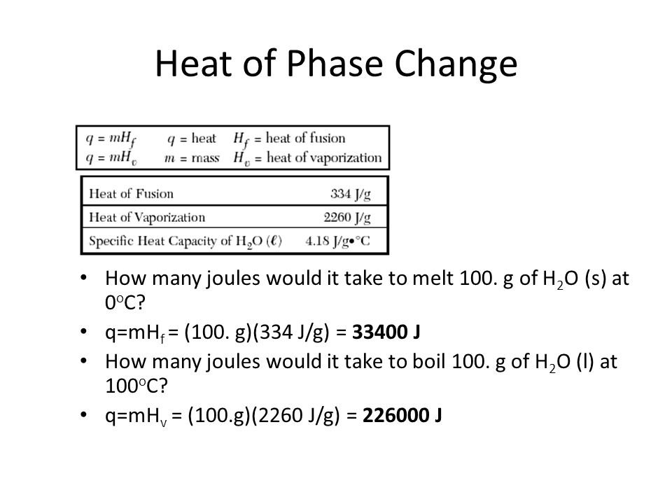 Heat of Phase Change How many joules would it take to melt 100. g of H 2 O (s) at 0 o C? q=mH f = (100. g)(334 J/g) = 33400 J How many joules would it