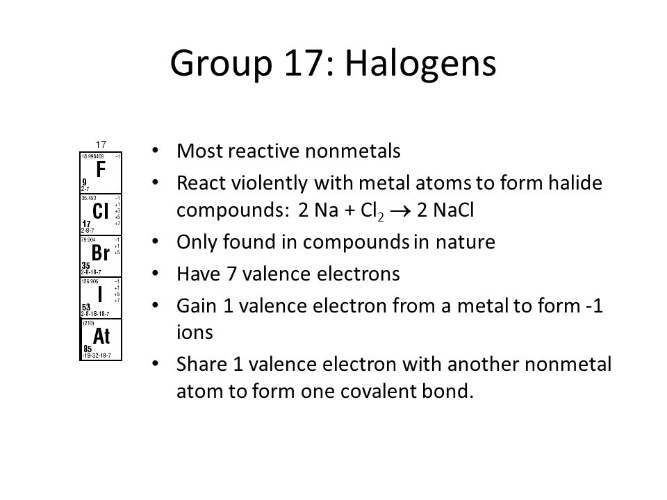 Group 17: Halogens Most reactive nonmetals React violently with metal atoms to form halide compounds: 2 Na + Cl 2 2 NaCl Only found in compounds in na