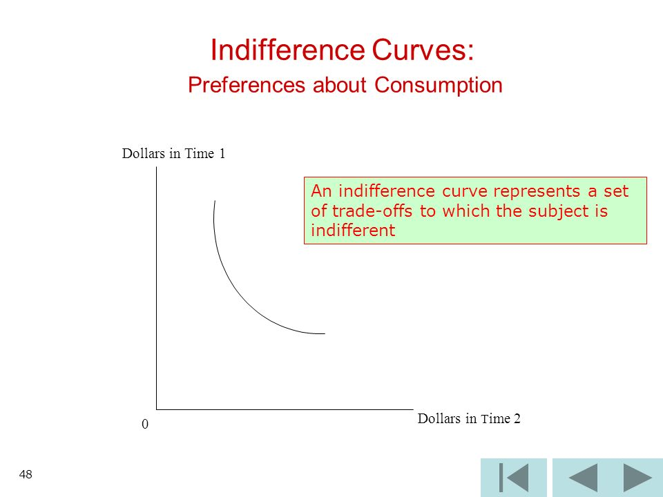 48 Indifference Curves: Preferences about Consumption Dollars in Time 1 0 Dollars in T ime 2 An indifference curve represents a set of trade-offs to which the subject is indifferent