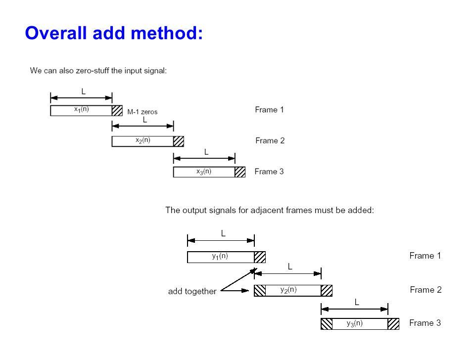 Overall add method: