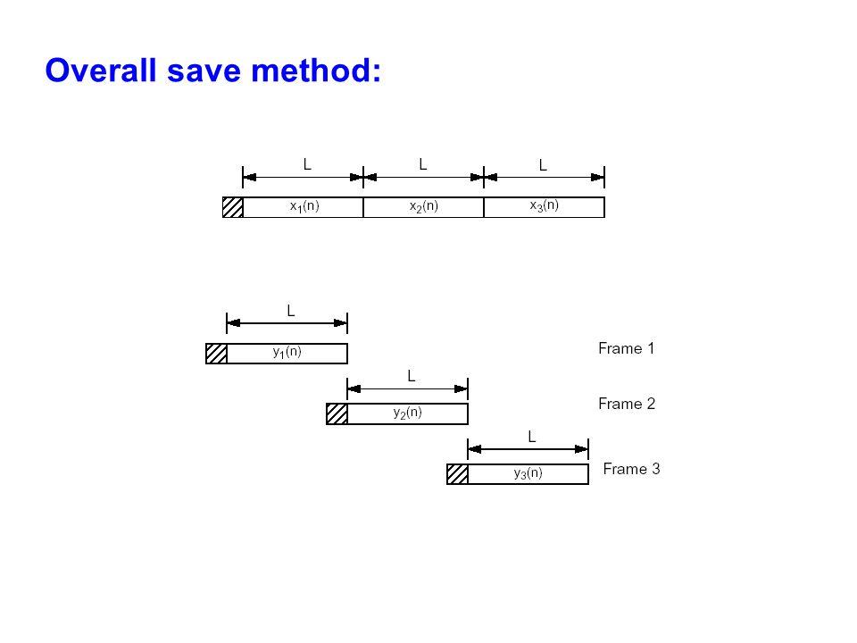 Overall save method: