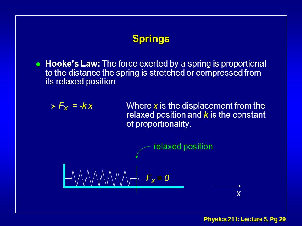 Physics 211: Lecture 5, Pg 29 Springs l Hookes Law: l Hookes Law: The force exerted by a spring is proportional to the distance the spring is stretche