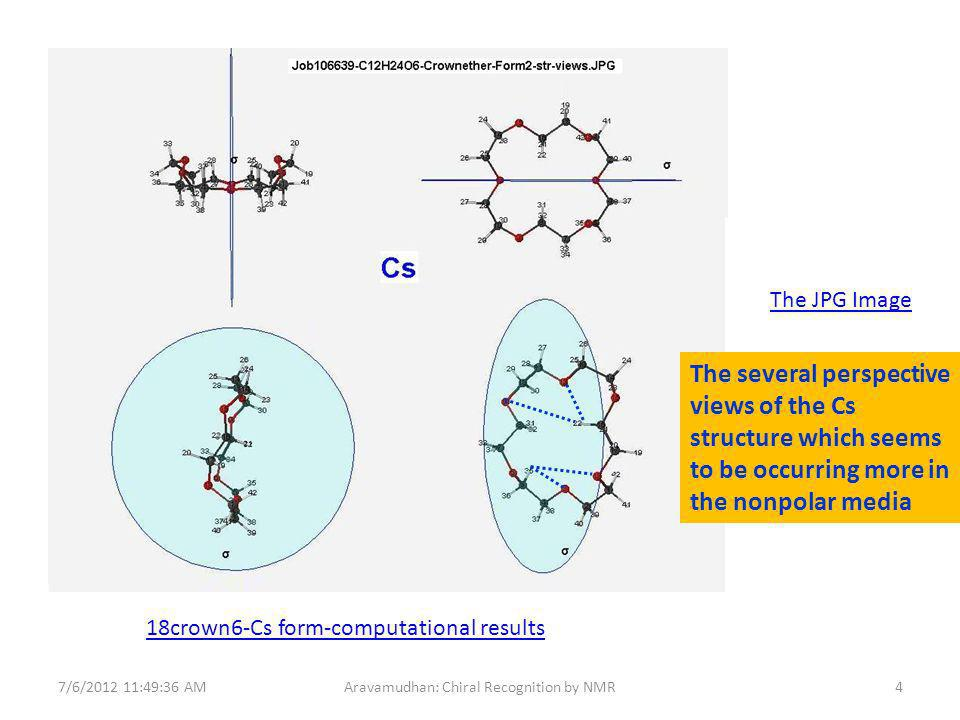 18crown6-Cs form-computational results The JPG Image 7/6/ :49:36 AM4Aravamudhan: Chiral Recognition by NMR The several perspective views of the Cs structure which seems to be occurring more in the nonpolar media
