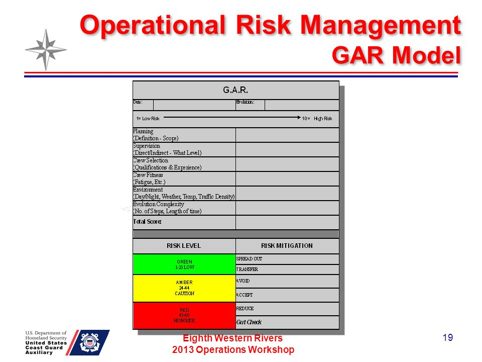 Operational Risk Management GAR Model Eighth Western Rivers 2013 Operations Workshop 19