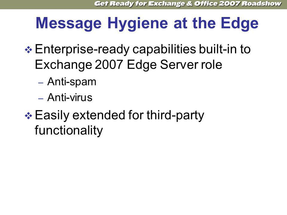Message Hygiene at the Edge Enterprise-ready capabilities built-in to Exchange 2007 Edge Server role – Anti-spam – Anti-virus Easily extended for third-party functionality