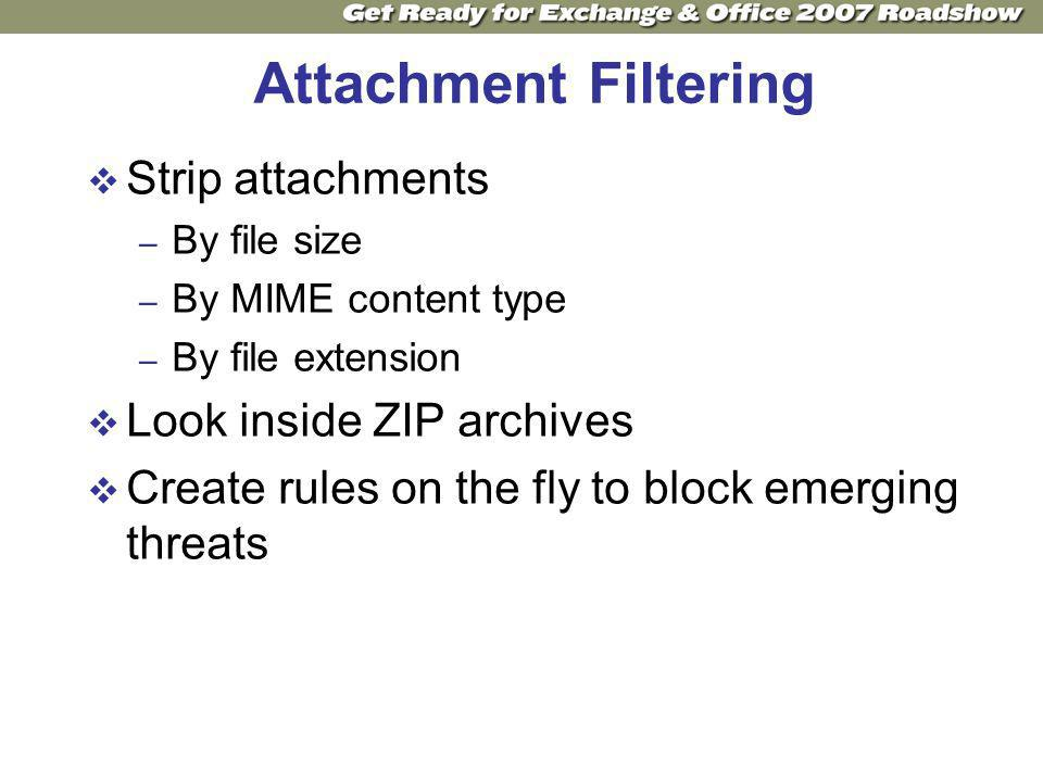 Attachment Filtering Strip attachments – By file size – By MIME content type – By file extension Look inside ZIP archives Create rules on the fly to block emerging threats