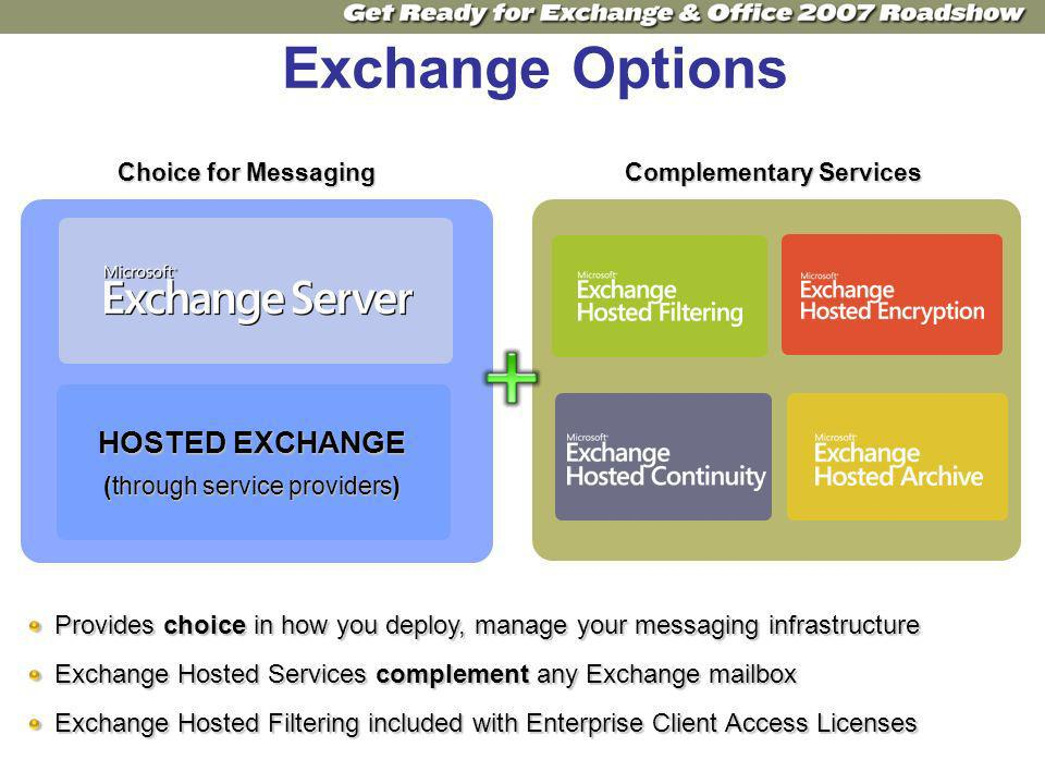 Exchange Options Provides choice in how you deploy, manage your messaging infrastructure Exchange Hosted Services complement any Exchange mailbox Exchange Hosted Filtering included with Enterprise Client Access Licenses HOSTED EXCHANGE (through service providers) Complementary Services Choice for Messaging