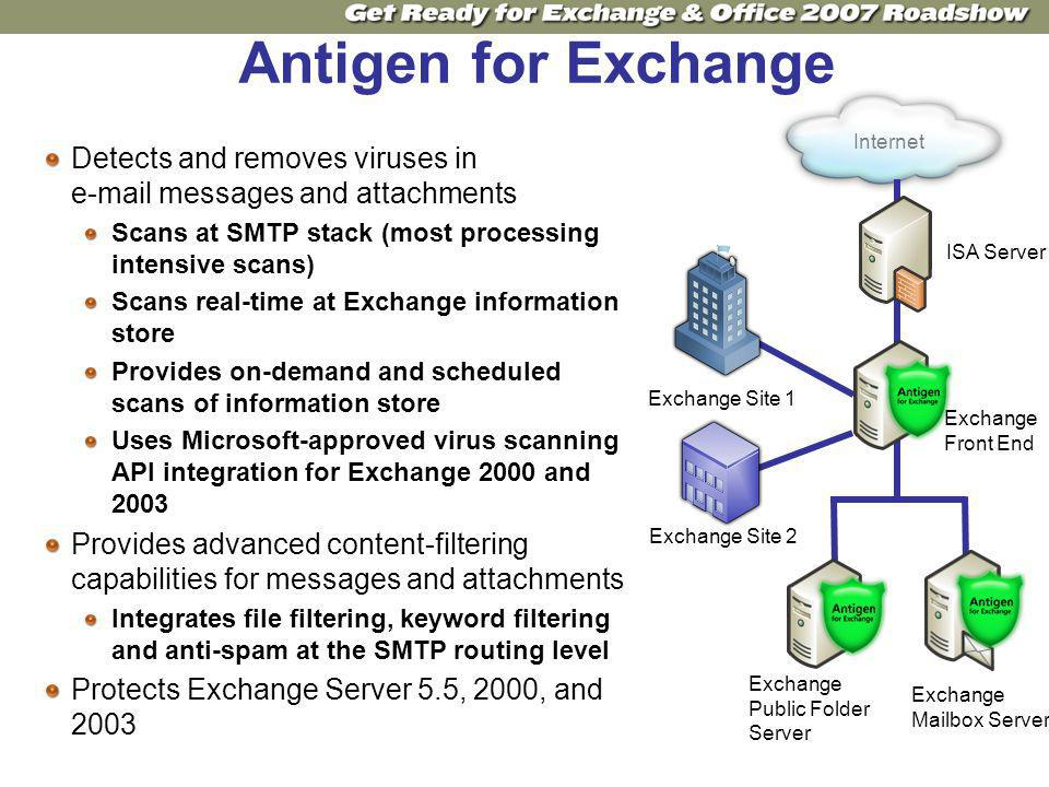 Antigen for Exchange Detects and removes viruses in e-mail messages and attachments Scans at SMTP stack (most processing intensive scans) Scans real-time at Exchange information store Provides on-demand and scheduled scans of information store Uses Microsoft-approved virus scanning API integration for Exchange 2000 and 2003 Provides advanced content-filtering capabilities for messages and attachments Integrates file filtering, keyword filtering and anti-spam at the SMTP routing level Protects Exchange Server 5.5, 2000, and 2003 ISA Server Exchange Front End Exchange Site 1 Exchange Site 2 Internet Exchange Public Folder Server Exchange Mailbox Server