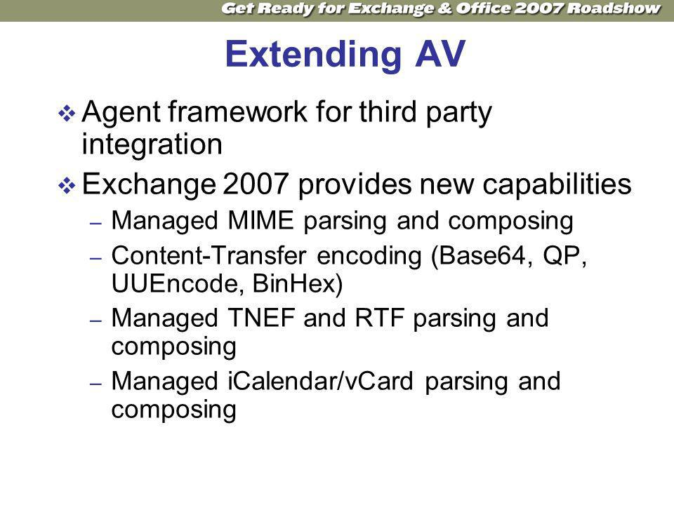 Extending AV Agent framework for third party integration Exchange 2007 provides new capabilities – Managed MIME parsing and composing – Content-Transfer encoding (Base64, QP, UUEncode, BinHex) – Managed TNEF and RTF parsing and composing – Managed iCalendar/vCard parsing and composing