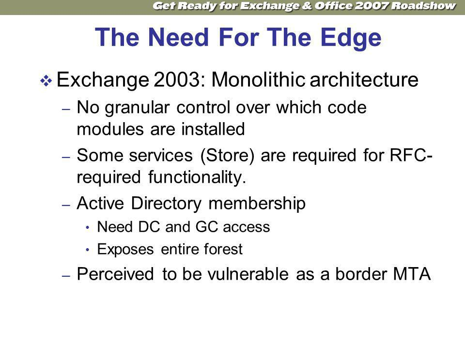 The Need For The Edge Exchange 2003: Monolithic architecture – No granular control over which code modules are installed – Some services (Store) are required for RFC- required functionality.