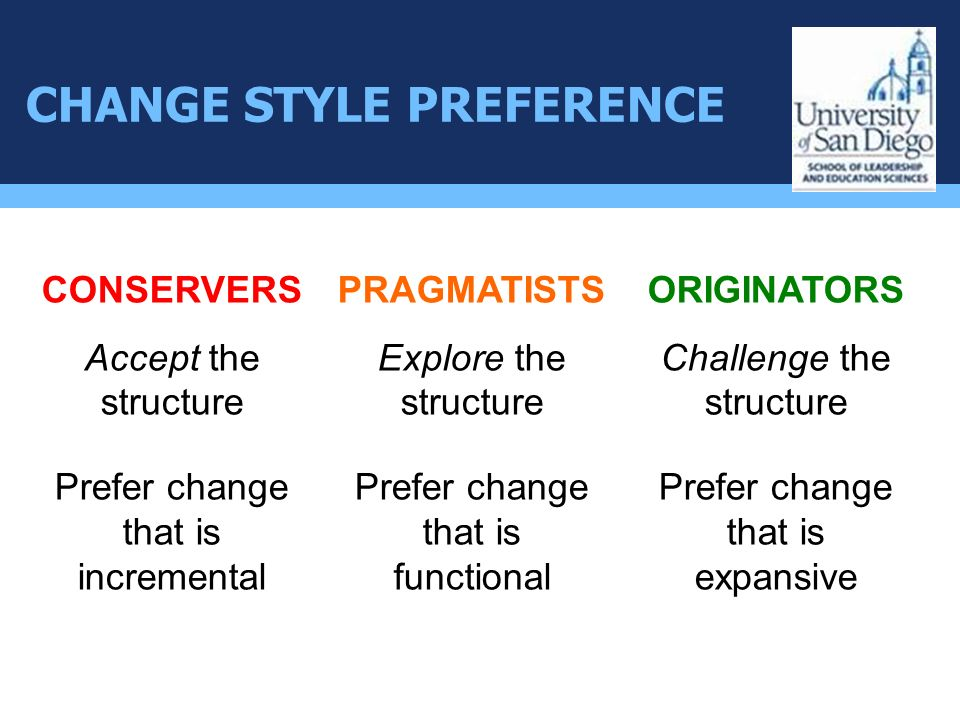 CHANGE STYLE PREFERENCE PRAGMATISTS Explore the structure Prefer change that is functional CONSERVERS Accept the structure Prefer change that is incre