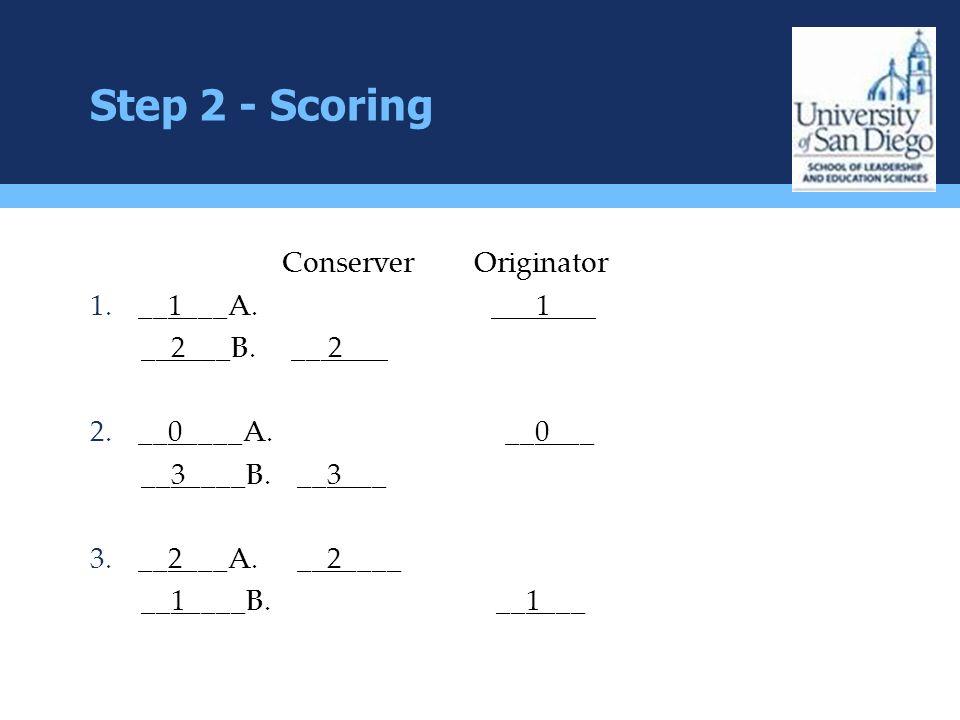 Step 2 - Scoring ConserverOriginator 1.__1___A. ___1___ __2___B. __ 2___ 2.__0____A. __0___ __3____B. __3___ 3.__2___A. __2____ __1____B. __1___