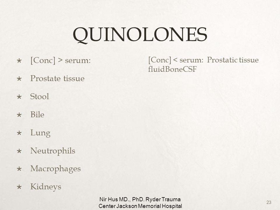 23 [Conc] < serum: Prostatic tissue fluidBoneCSF QUINOLONES [Conc] > serum: Prostate tissue Stool Bile Lung Neutrophils Macrophages Kidneys Nir Hus MD