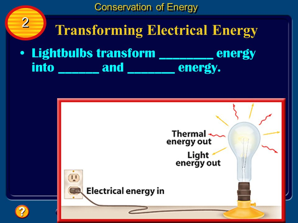 Lightbulbs transform ________ energy into ______ and _______ energy. Transforming Electrical Energy Conservation of Energy 2 2