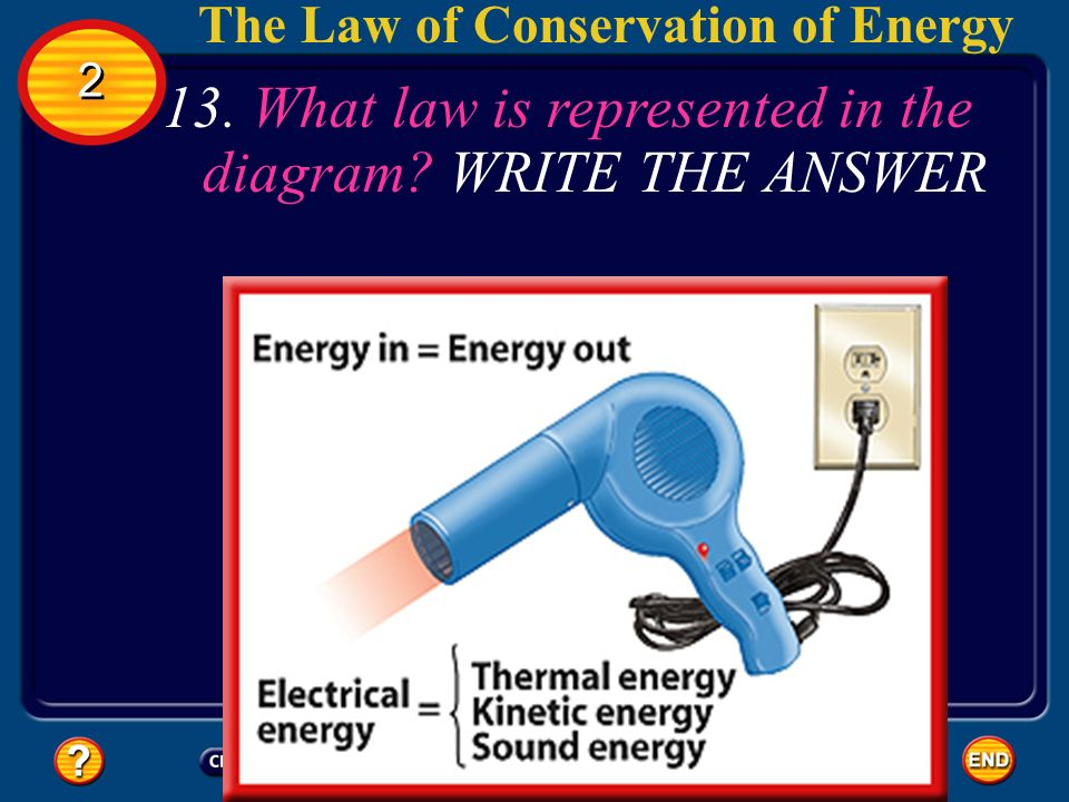 13. What law is represented in the diagram? WRITE THE ANSWER The Law of Conservation of Energy 2 2