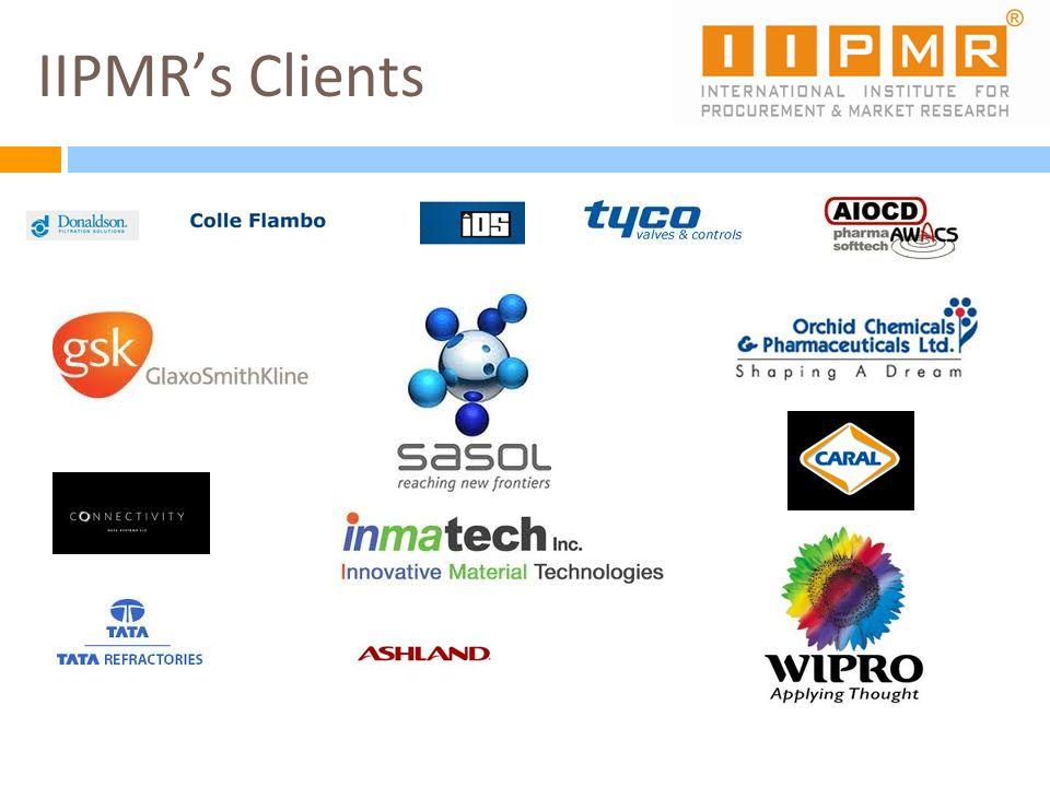 IIPMRs Clients