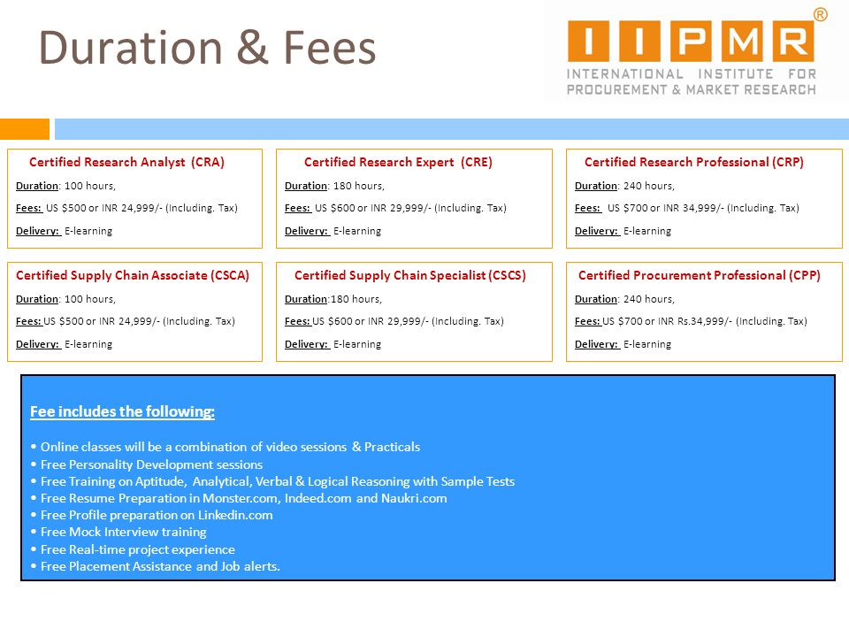 Duration & Fees Fee includes the following: Online classes will be a combination of video sessions & Practicals Free Personality Development sessions