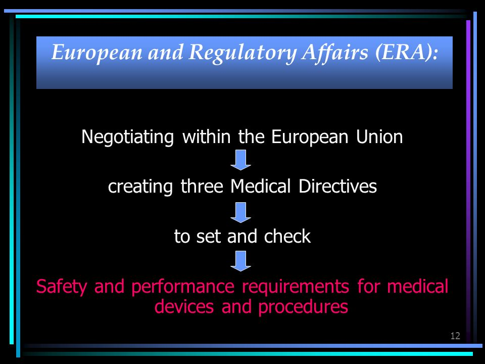 12 European and Regulatory Affairs (ERA): Negotiating within the European Union creating three Medical Directives to set and check Safety and performa
