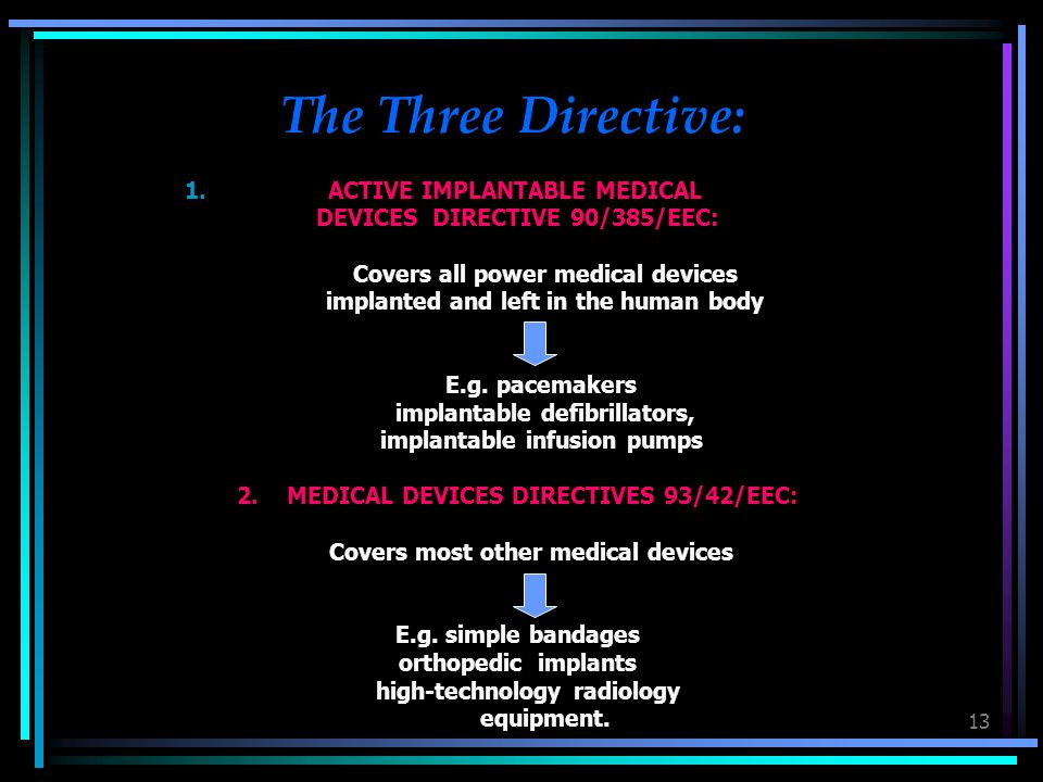 13 The Three Directive: 1. ACTIVE IMPLANTABLE MEDICAL DEVICES DIRECTIVE 90/385/EEC: Covers all power medical devices implanted and left in the human b