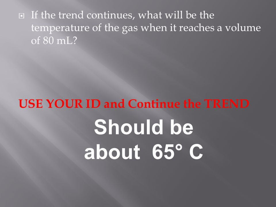 If the trend continues, what will be the temperature of the gas when it reaches a volume of 80 mL.