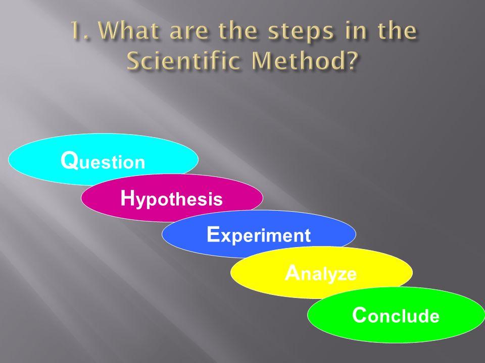 Q uestion H ypothesis E xperiment A nalyze C onclude
