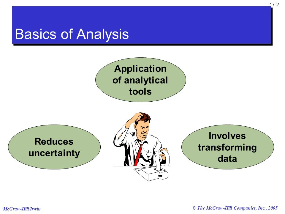 McGraw-Hill/Irwin © The McGraw-Hill Companies, Inc., 2005 17-2 Application of analytical tools Involves transforming data Reduces uncertainty Basics o
