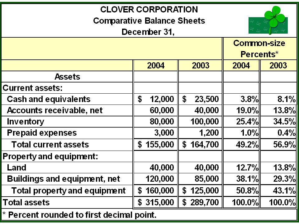 McGraw-Hill/Irwin © The McGraw-Hill Companies, Inc., 2005 17-27