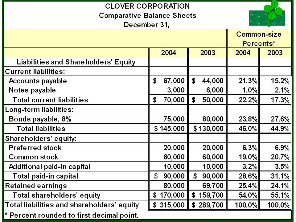 McGraw-Hill/Irwin © The McGraw-Hill Companies, Inc., 2005 17-28