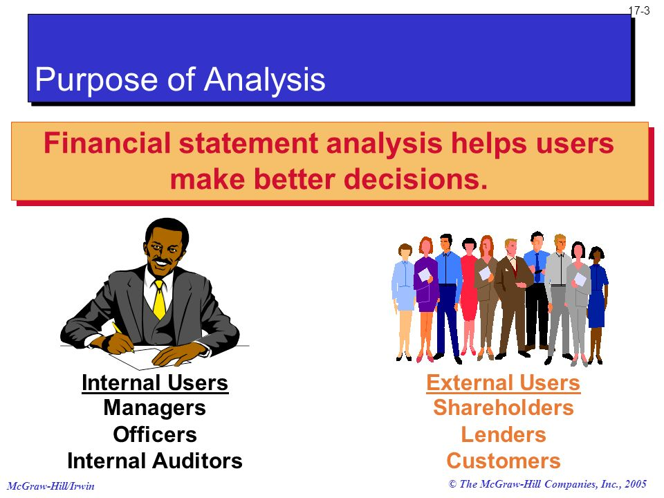 McGraw-Hill/Irwin © The McGraw-Hill Companies, Inc., 2005 17-3 Internal UsersExternal Users Financial statement analysis helps users make better decis