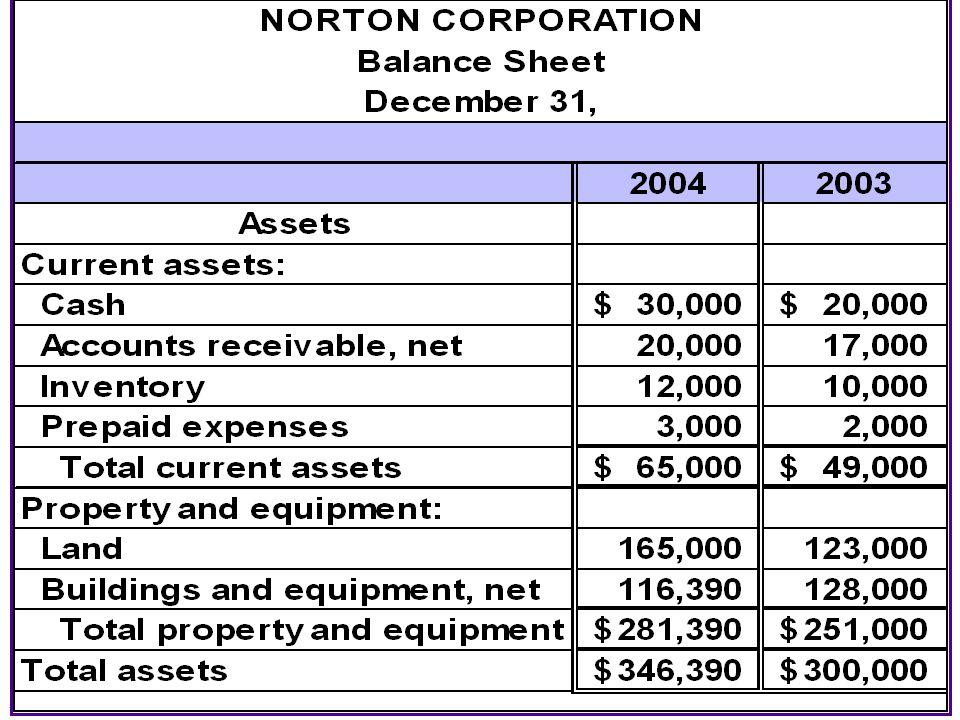 McGraw-Hill/Irwin © The McGraw-Hill Companies, Inc., 2005 17-32