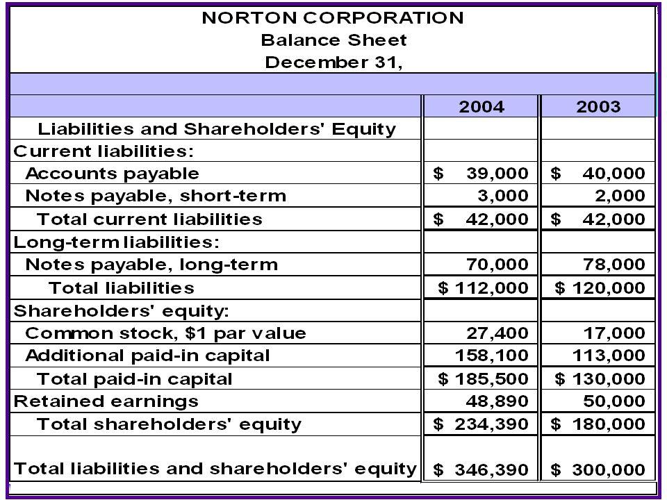 McGraw-Hill/Irwin © The McGraw-Hill Companies, Inc., 2005 17-33