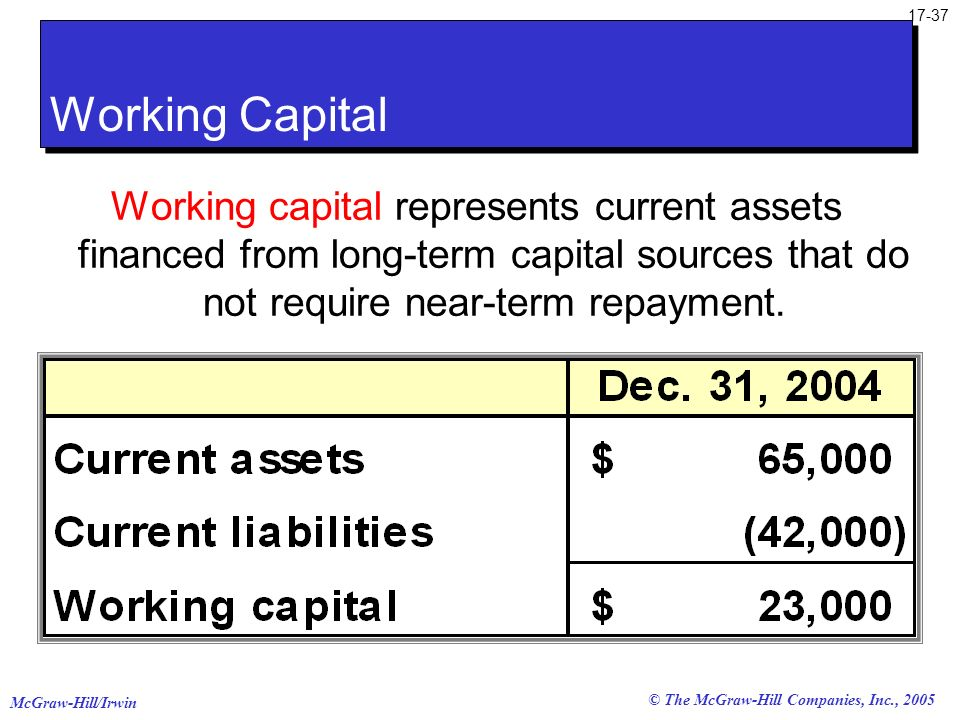 McGraw-Hill/Irwin © The McGraw-Hill Companies, Inc., 2005 17-37 Working capital represents current assets financed from long-term capital sources that